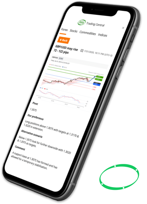 mobile version of trading central